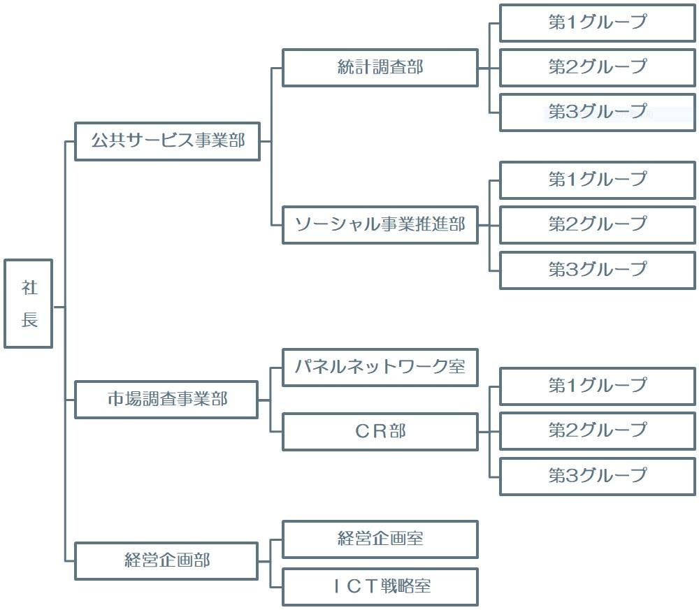organization-chart_2019.jpg