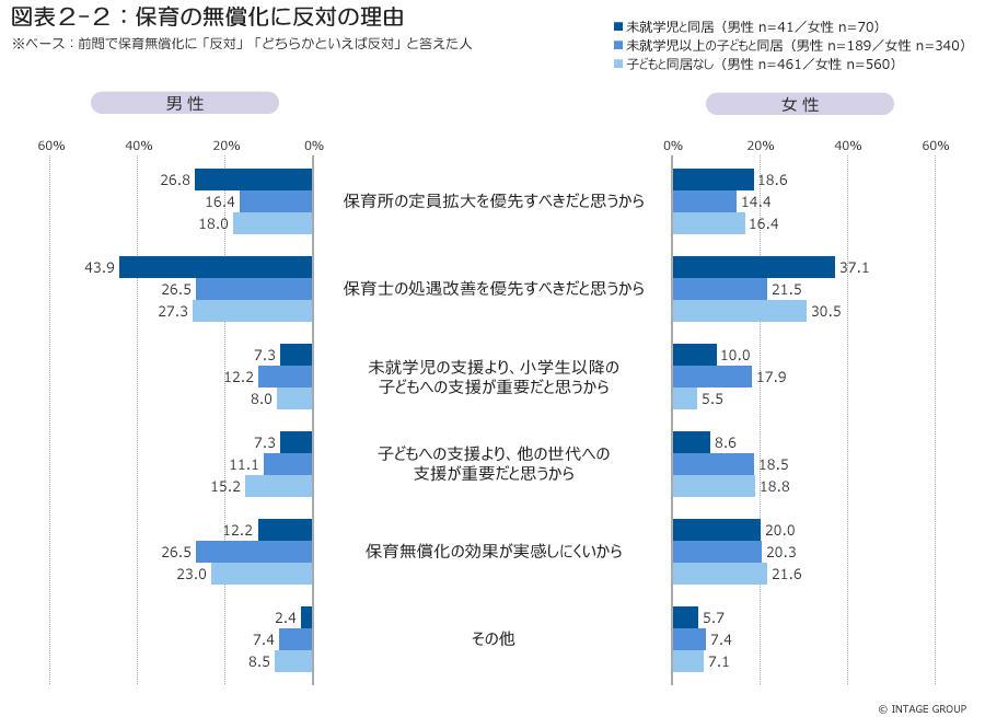 図表2-2_反対の理由vol2.jpg