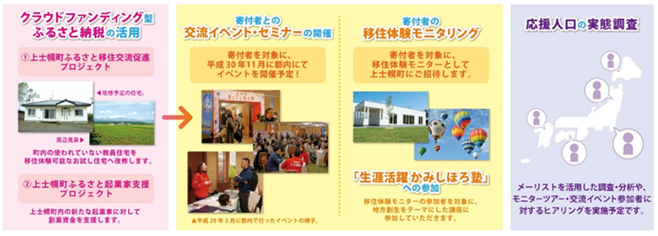 【図表6】上士幌町資料.PNG