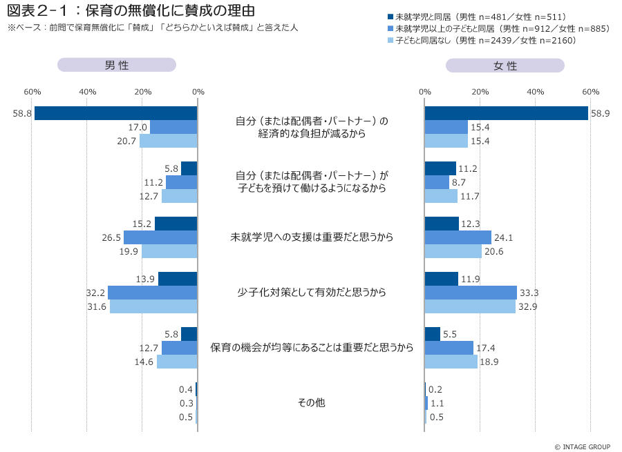 図表2-1_賛成の理由vol2.jpg