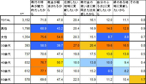 table1607-1.jpg