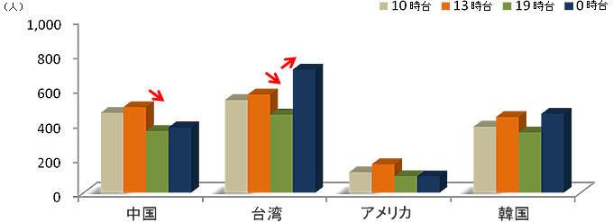 top4_taitou.jpg